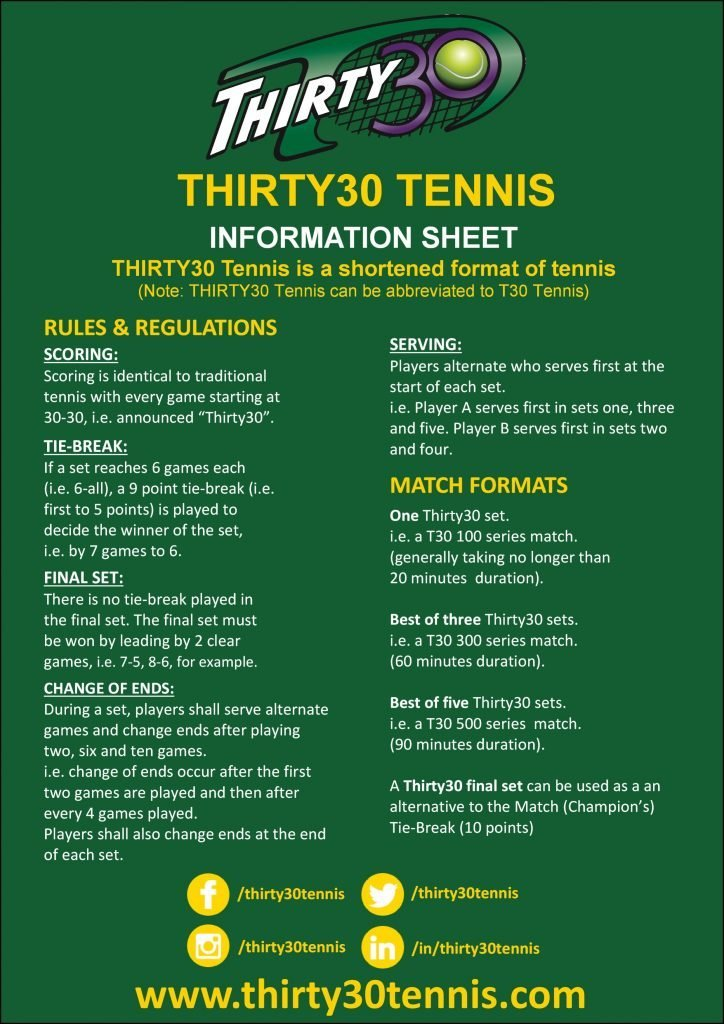 Thirty30 Tennis Rules and regulations image